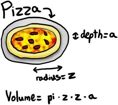 external image pizza.png?w=400&h=354